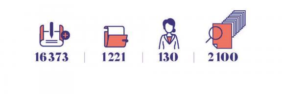 Rapport d'activité du Conseil national de l'Ordre des médecins
